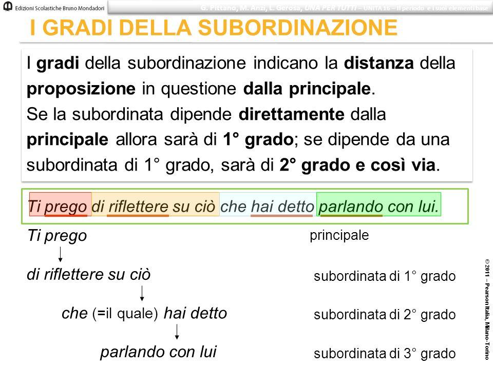 subordinate gradi