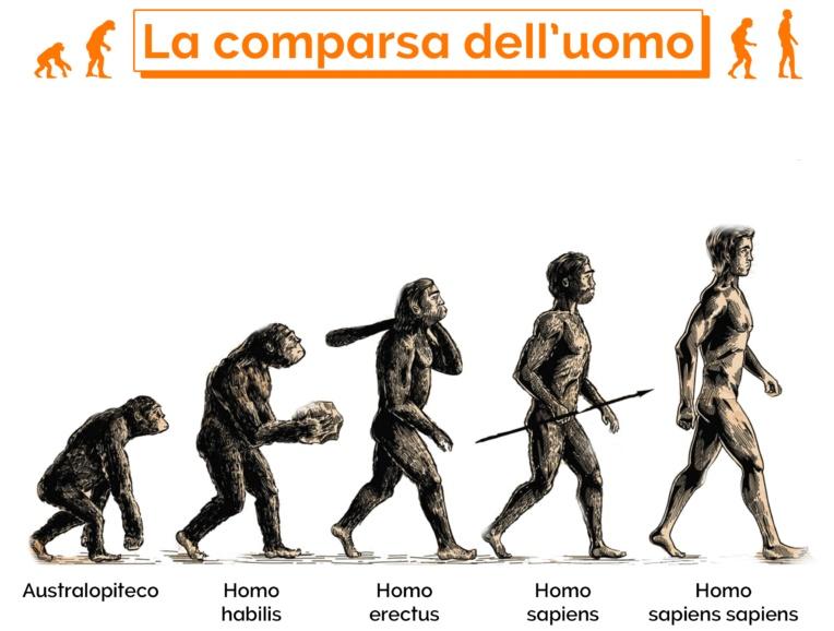 evoluzione-uomo-preistoria