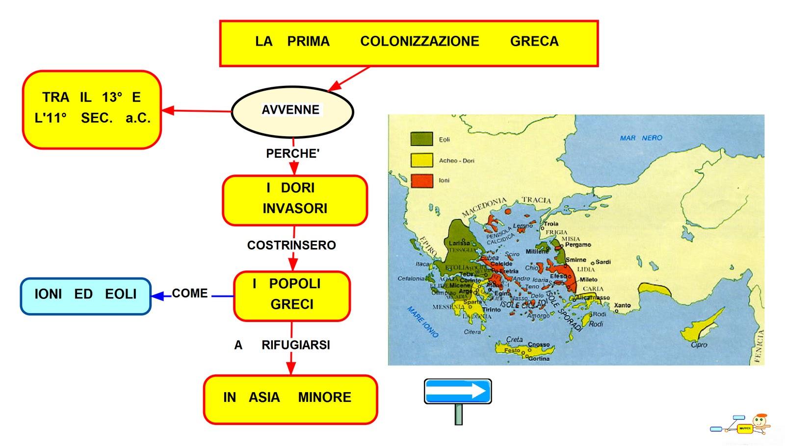 1 colonizzazione greca