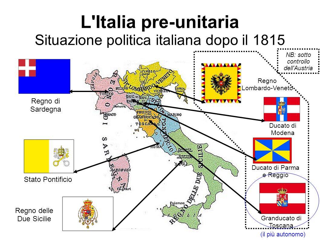 Italia Preunitaria
