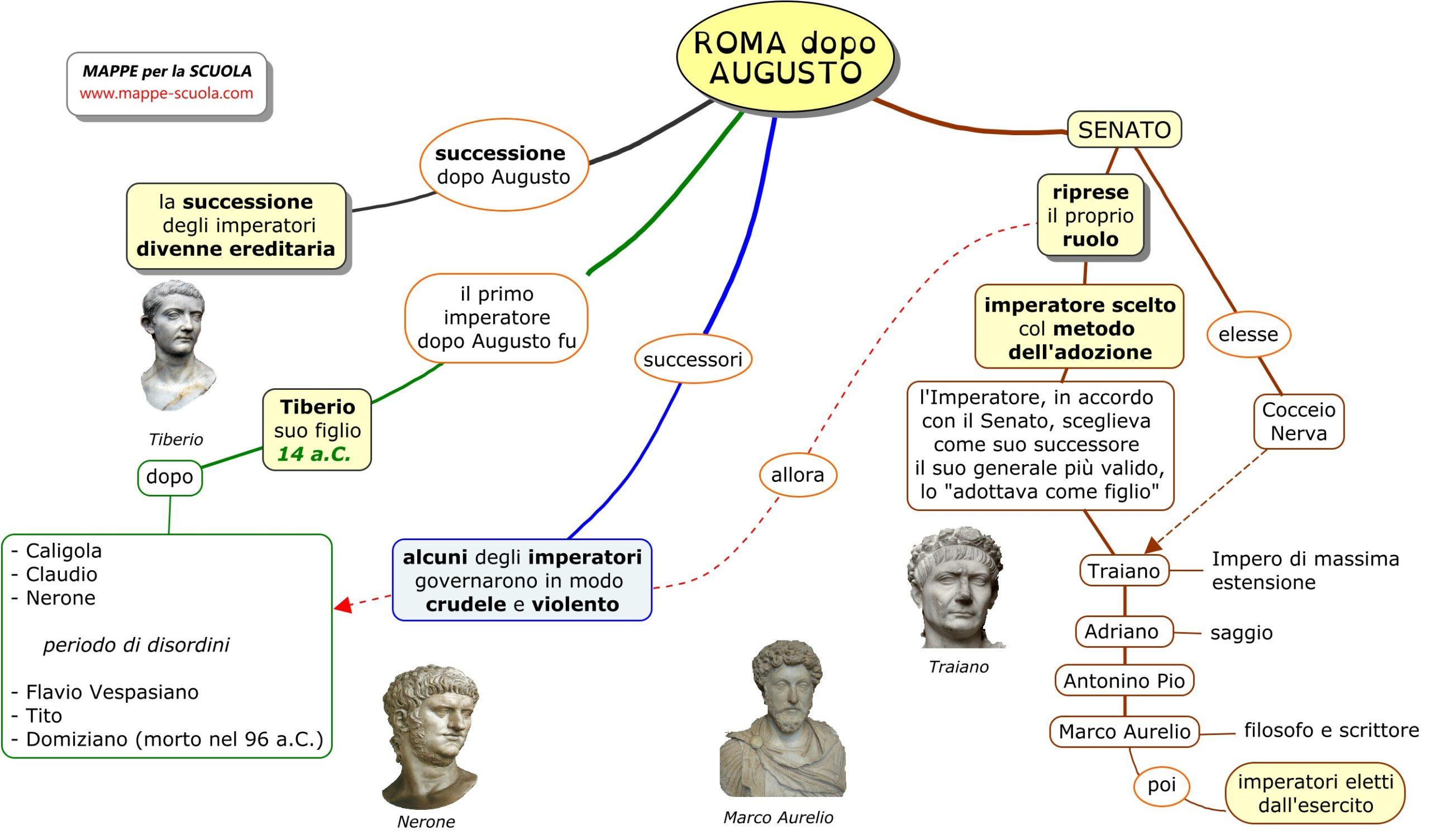 Roma dopo Augusto