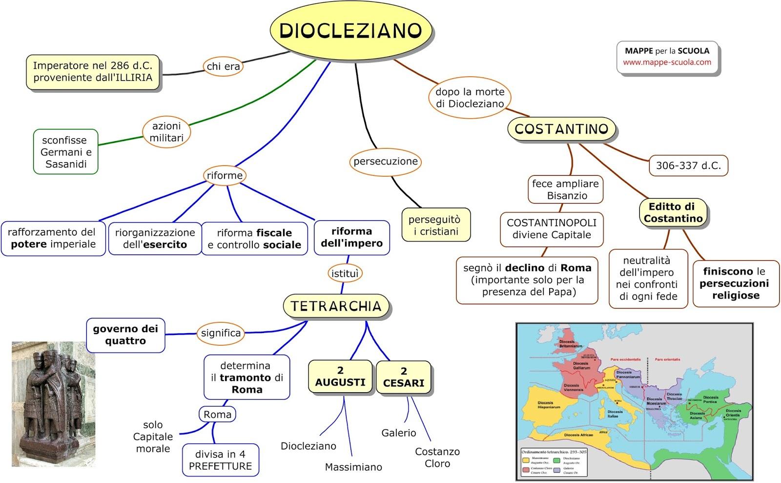Costantino e Diocleziano