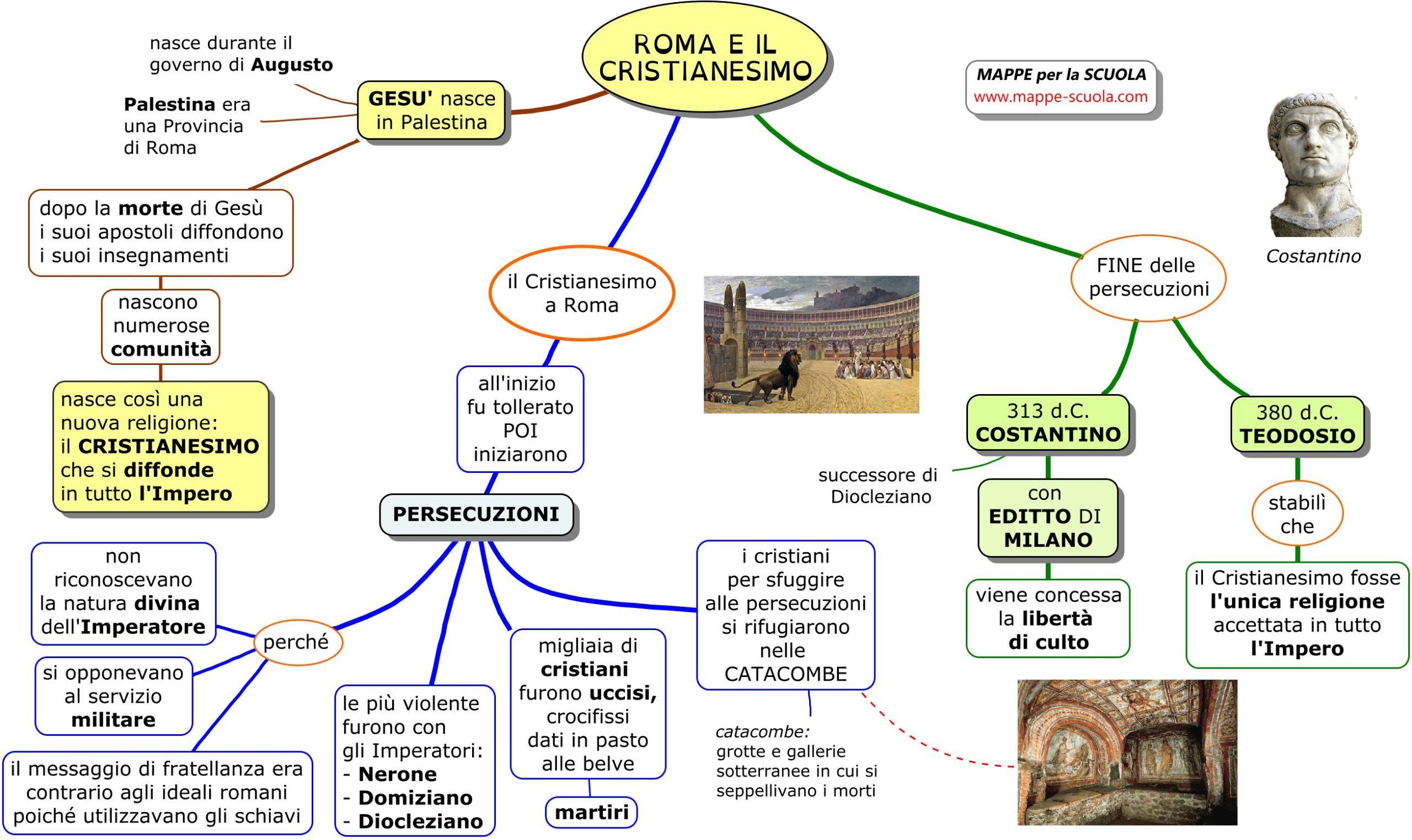 Roma e i Cristiani