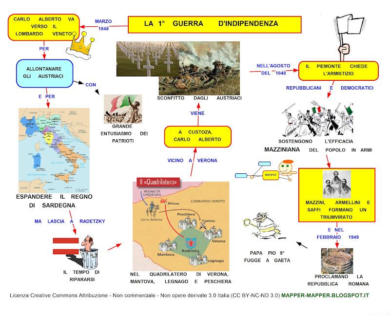 87 - 1 GUERRA D'INDIPENDENZA