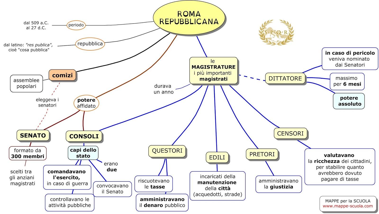 1 Roma repubblicana